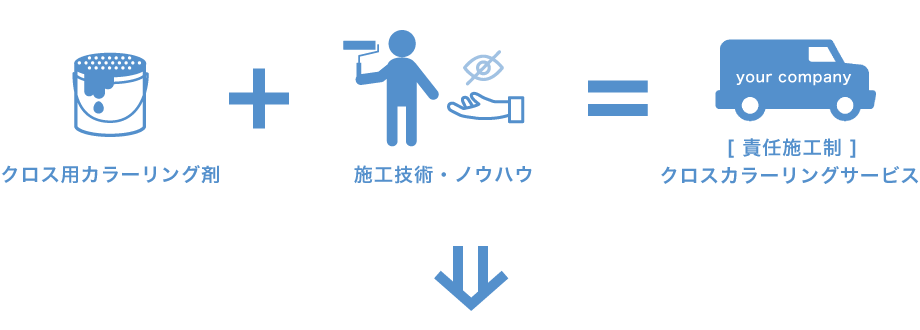 責任施工 解説図